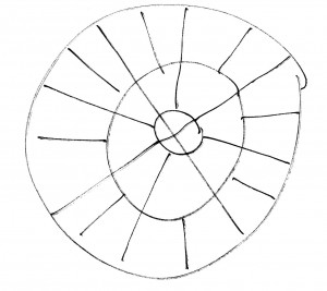 communion bread scoring pattern